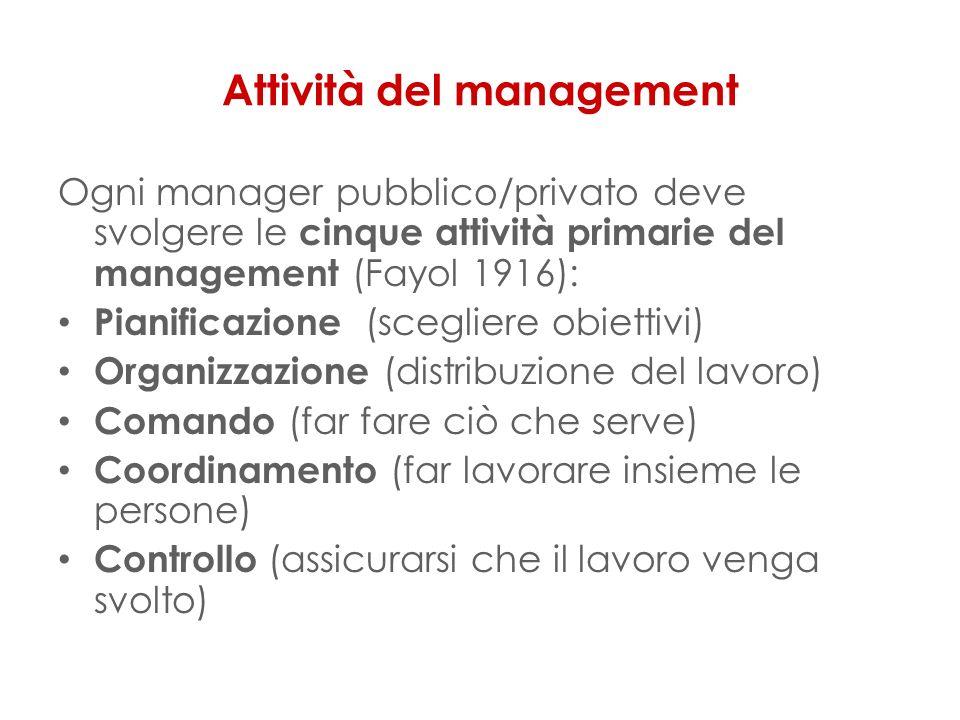 Attività del management