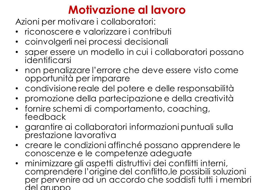Motivazione al lavoro Azioni per motivare i collaboratori:
