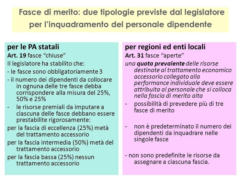 per regioni ed enti locali