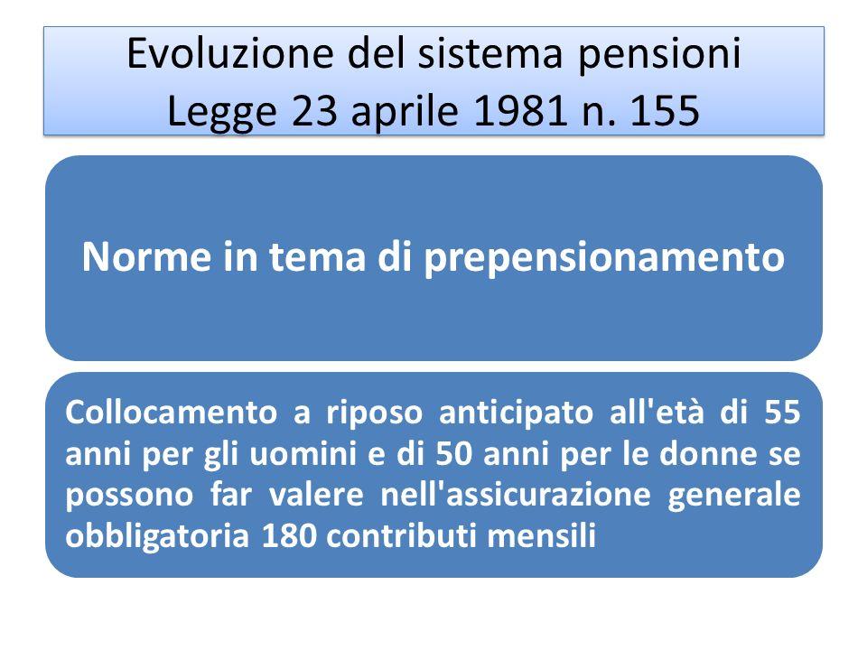 Evoluzione del sistema pensioni Legge 23 aprile 1981 n. 155