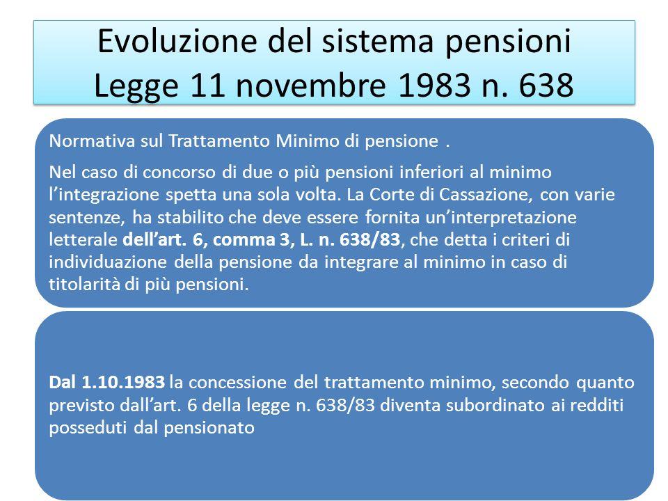 Evoluzione del sistema pensioni Legge 11 novembre 1983 n. 638