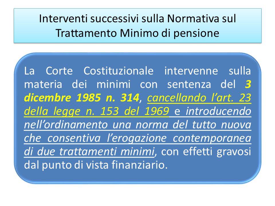 Interventi successivi sulla Normativa sul Trattamento Minimo di pensione