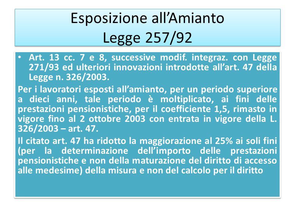 Esposizione all'Amianto Legge 257/92