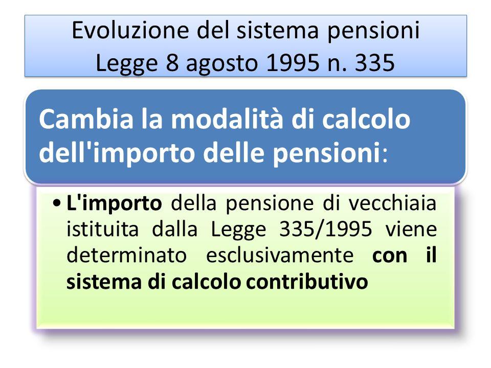 Evoluzione del sistema pensioni Legge 8 agosto 1995 n. 335