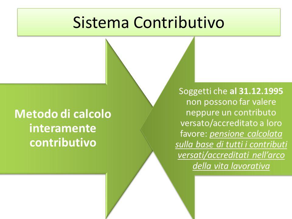 Metodo di calcolo interamente contributivo