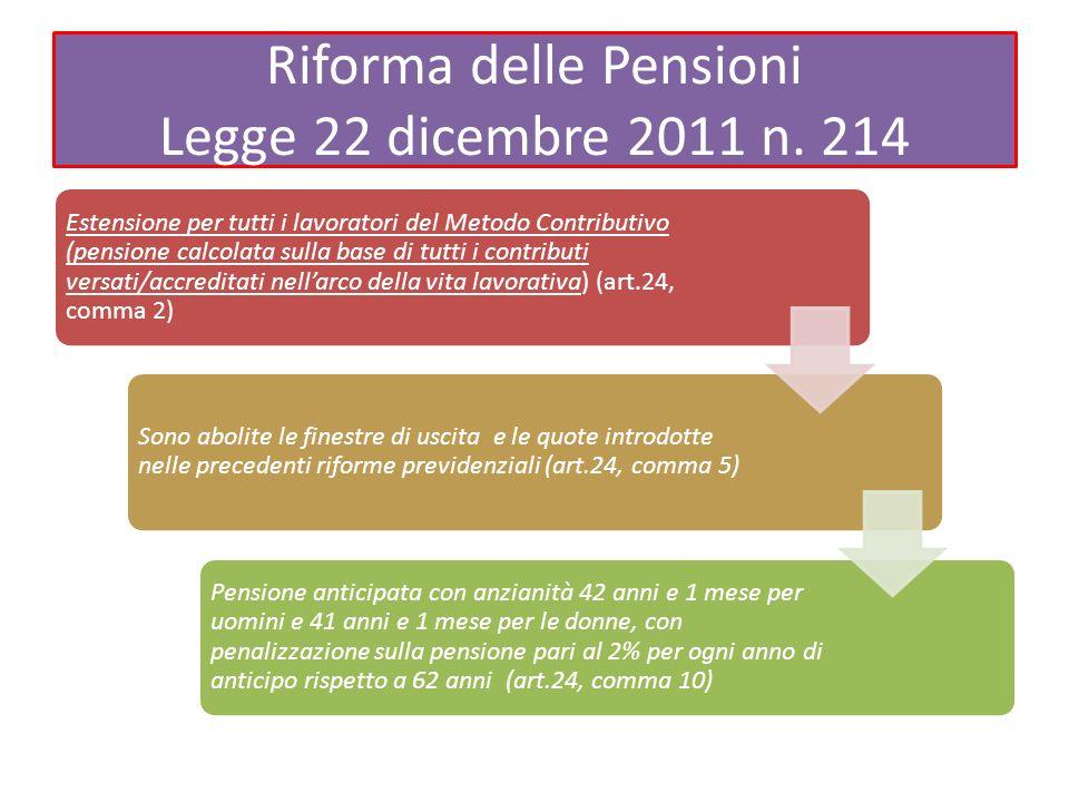 Riforma delle Pensioni Legge 22 dicembre 2011 n. 214
