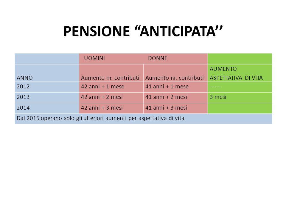 PENSIONE ANTICIPATA''