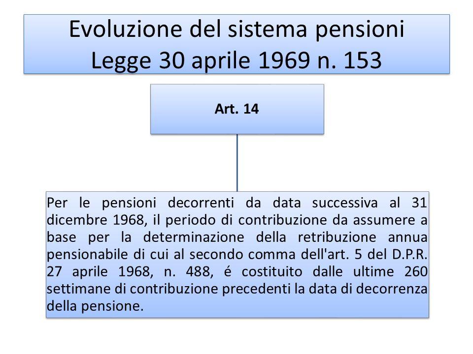 Evoluzione del sistema pensioni Legge 30 aprile 1969 n. 153