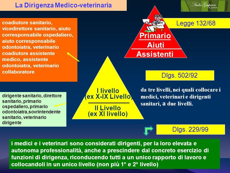 La Dirigenza Medico-veterinaria