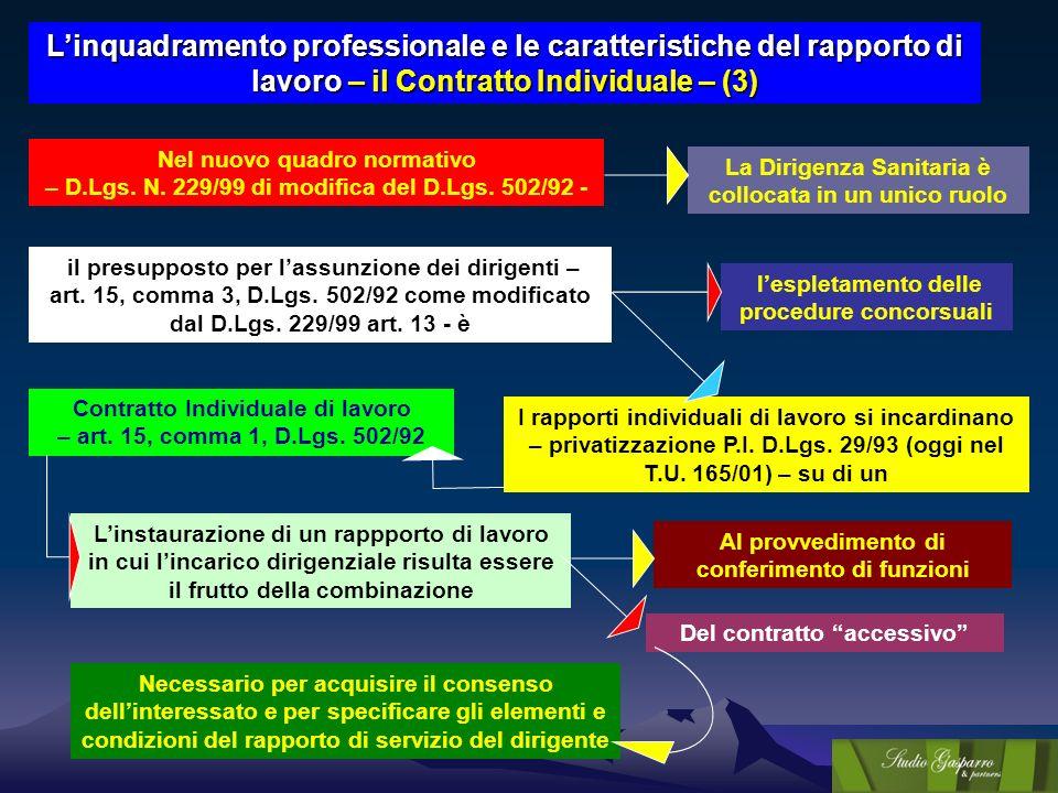 L'inquadramento professionale e le caratteristiche del rapporto di lavoro – il Contratto Individuale – (3)