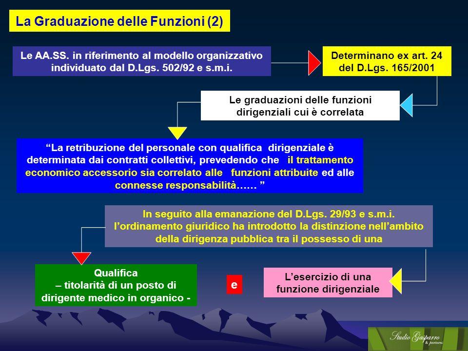 La Graduazione delle Funzioni (2)