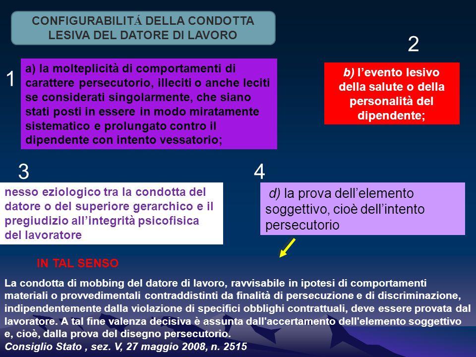 2 1 3 4 CONFIGURABILITÁ DELLA CONDOTTA LESIVA DEL DATORE DI LAVORO