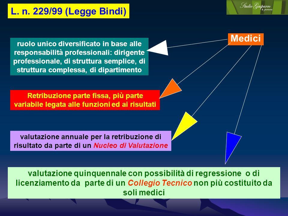 L. n. 229/99 (Legge Bindi) Medici