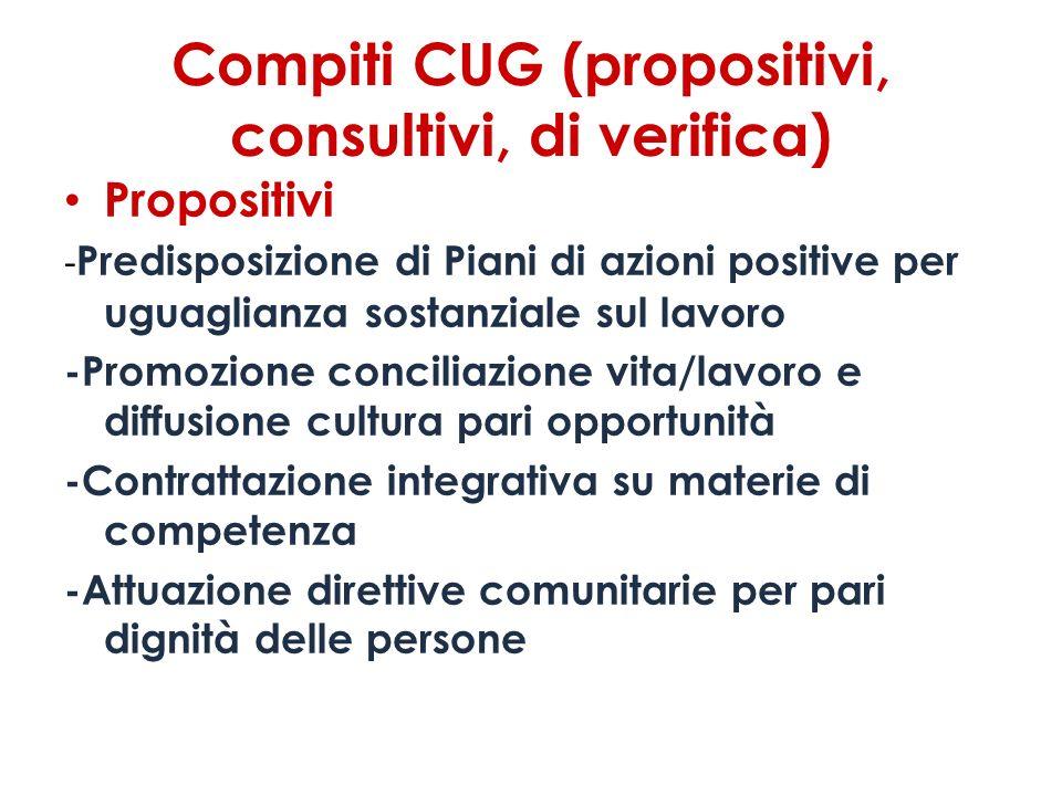 Compiti CUG (propositivi, consultivi, di verifica)