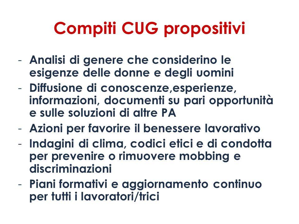 Compiti CUG propositivi