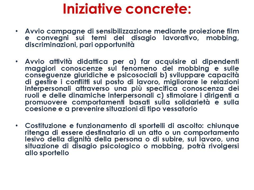 Iniziative concrete:
