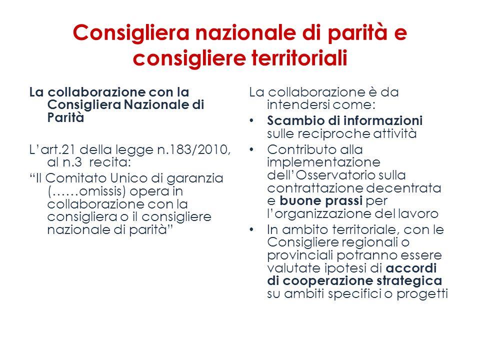 Consigliera nazionale di parità e consigliere territoriali