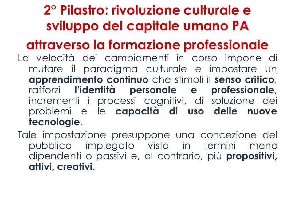 2° Pilastro: rivoluzione culturale e sviluppo del capitale umano PA attraverso la formazione professionale