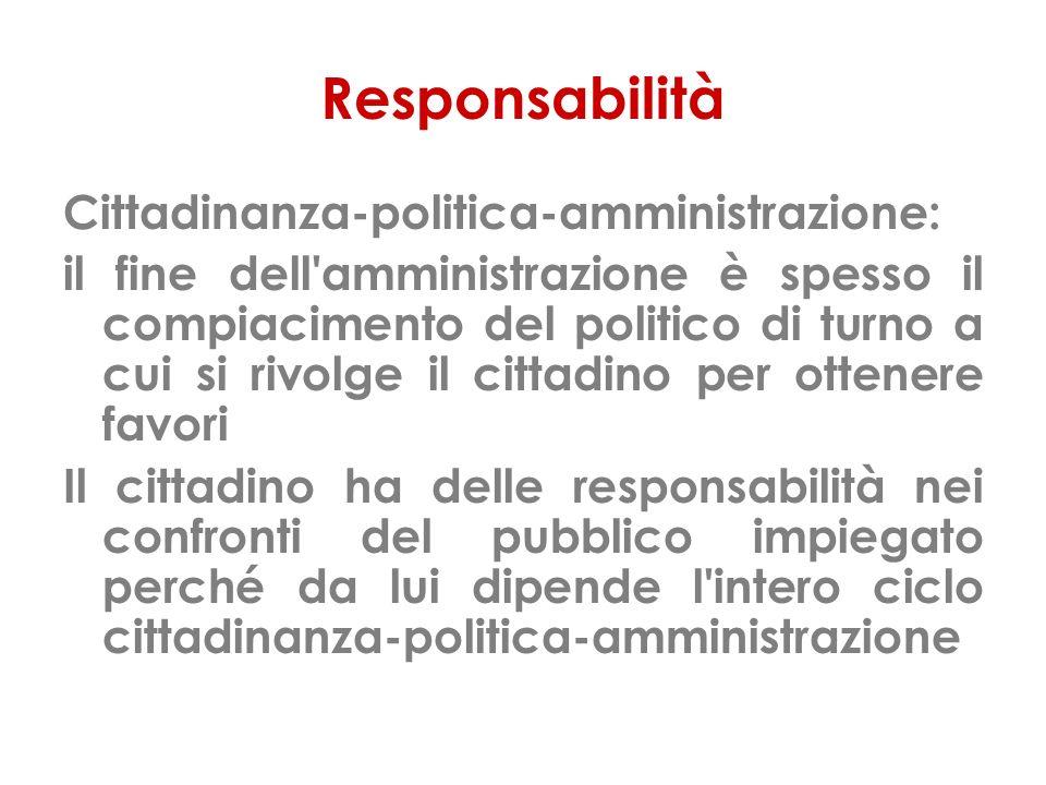Responsabilità Cittadinanza-politica-amministrazione: