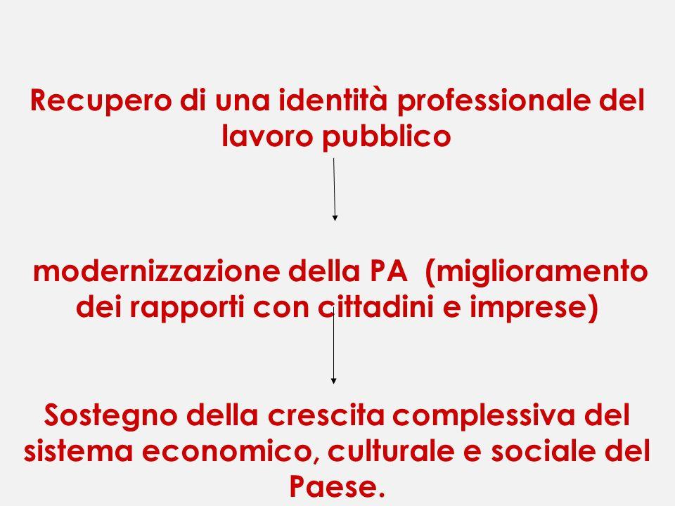 Recupero di una identità professionale del lavoro pubblico