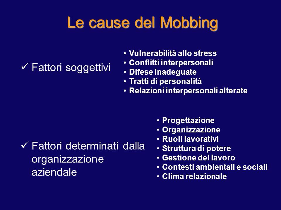 Conseguenze del Mobbing