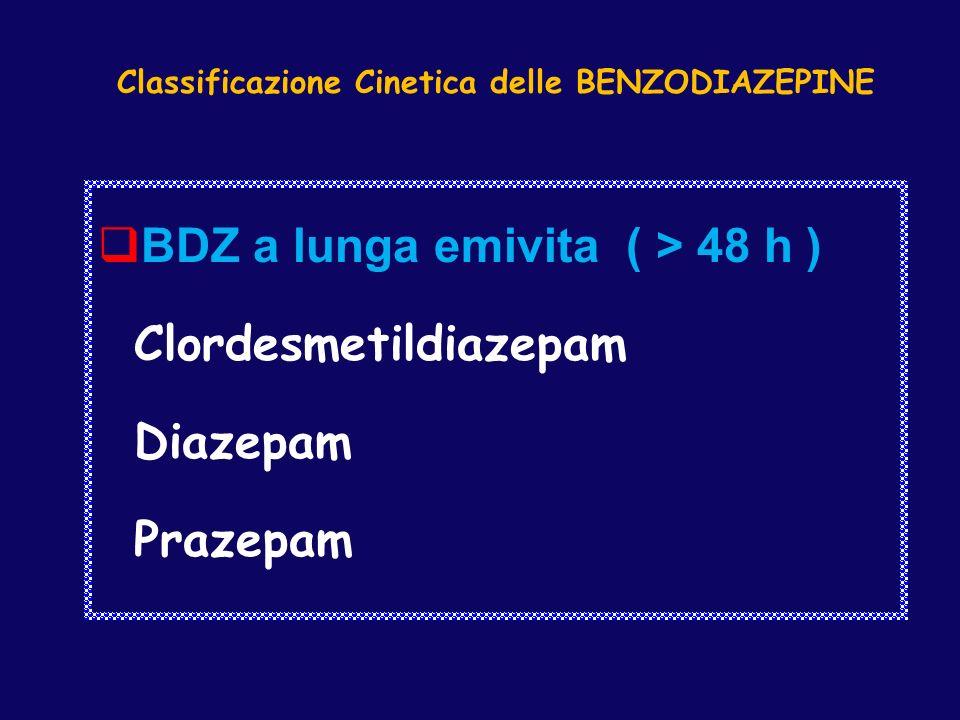CINETICA DELLE BENZODIAZEPINE