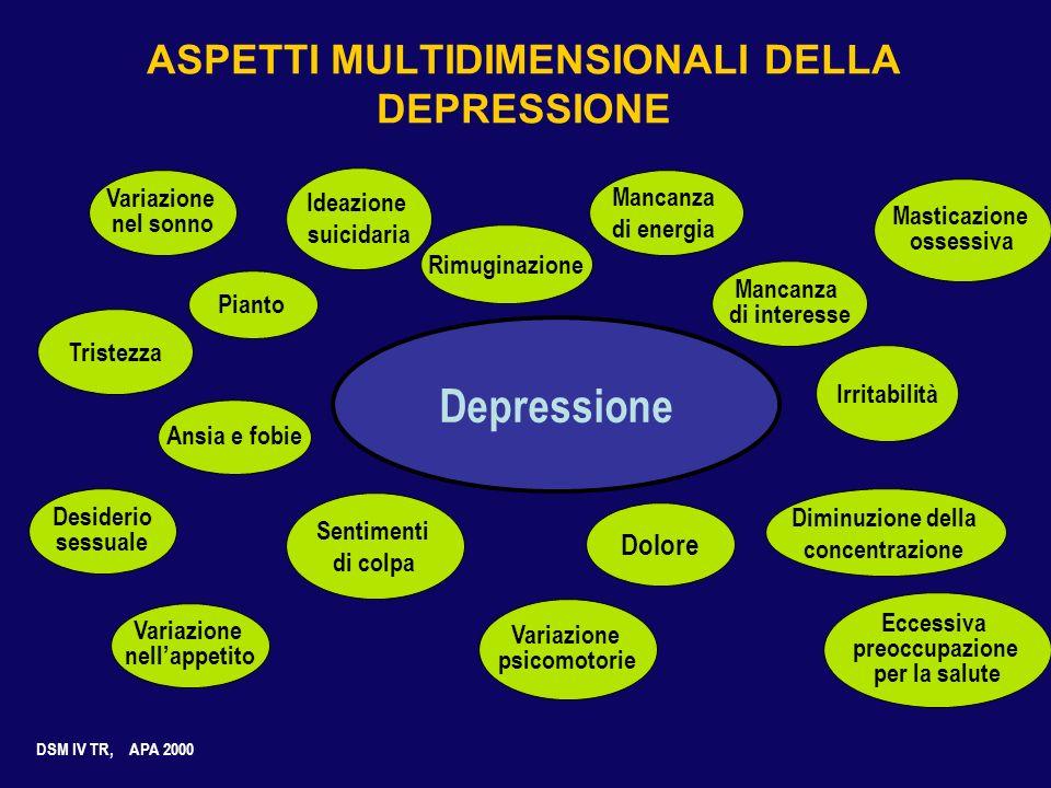 DISTURBI DELL'UMORE Disturbi che hanno come caratteristica predominante un alterazione dell umore. Umore.