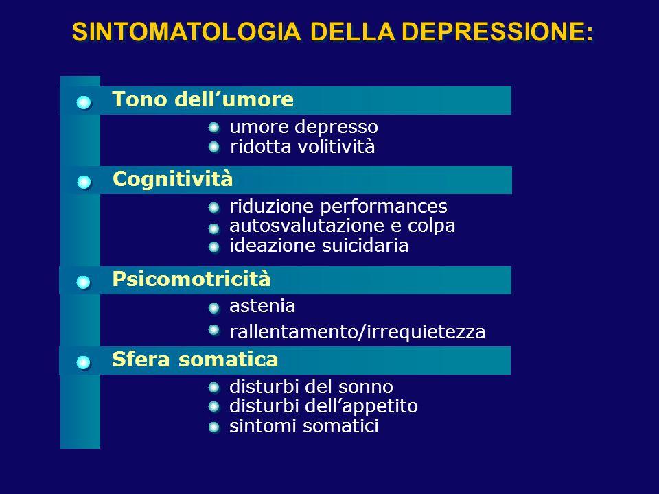 ASPETTI MULTIDIMENSIONALI DELLA DEPRESSIONE