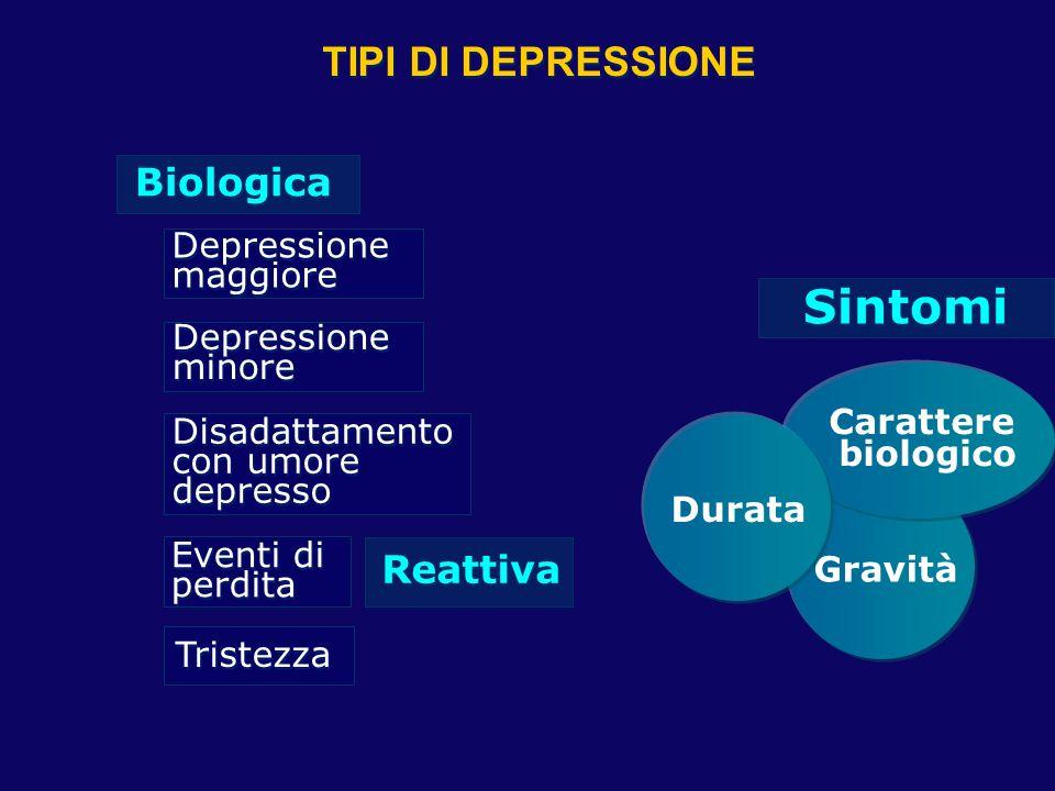 SINTOMATOLOGIA DELLA DEPRESSIONE: