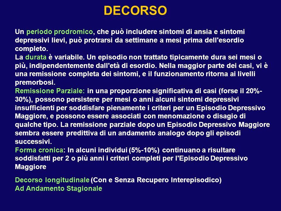 STATO DELL EPISODIO ATTUALE O PIÙ RECENTE