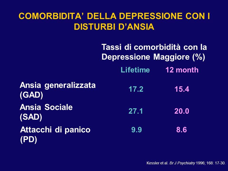 COMORBIDITA'La comorbidità tra disturbi d'ansia e depressione è molto frequente.