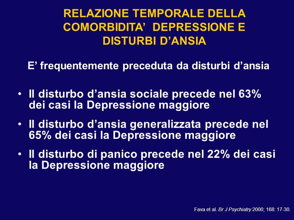 COMORBIDITA' DELLA DEPRESSIONE CON I DISTURBI D'ANSIA