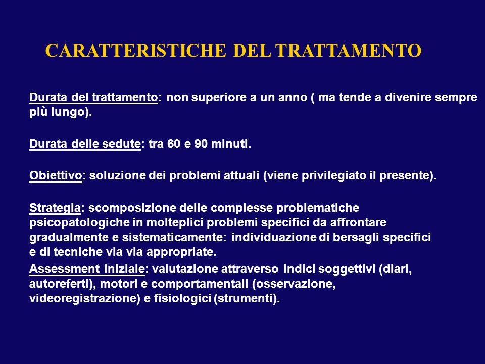 PSICOTERAPIA COMPORTAMENTALE