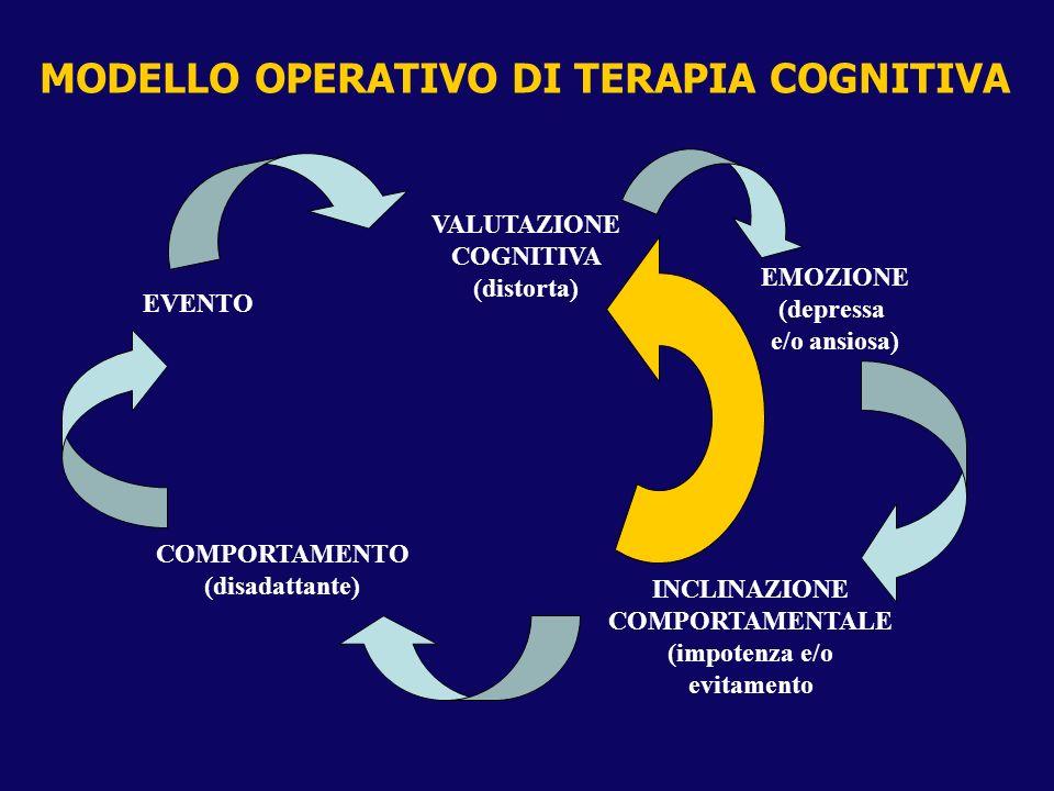LE TECNICHE 1) Controcondizionamento (Wolpe 1958) (S1 > R 1 / R2 ): desensibilizzazione sistematica (flooding, terapia implosiva), terapia aversiva.