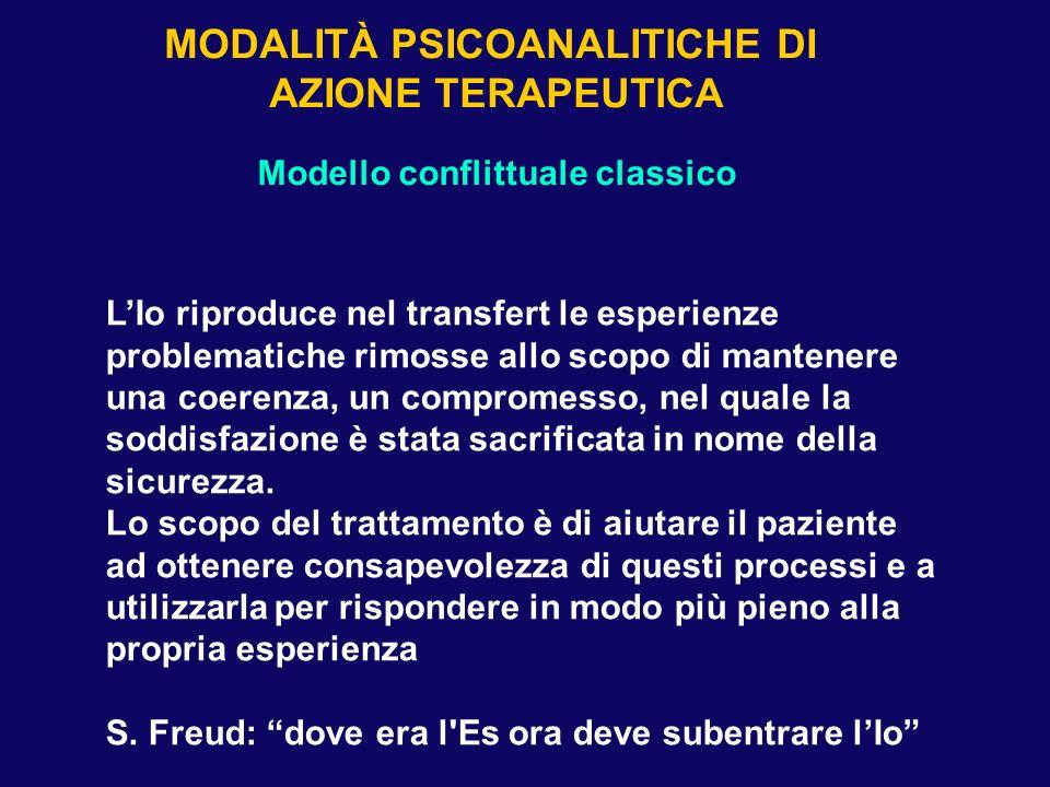 La psicoanalisi con temporanea, Raffaello Cortina editore 1998