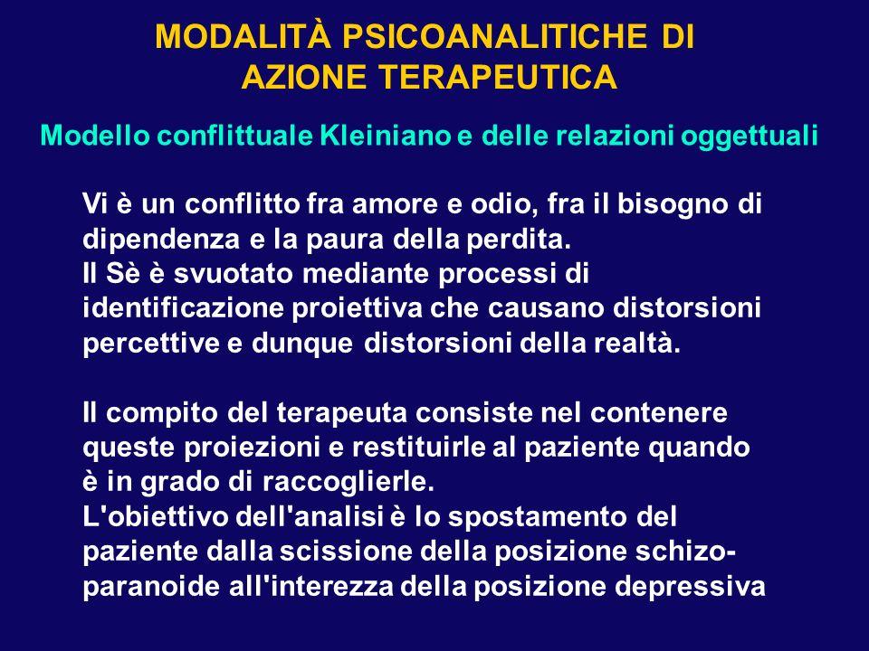 MODALITÀ PSICOANALITICHE DI