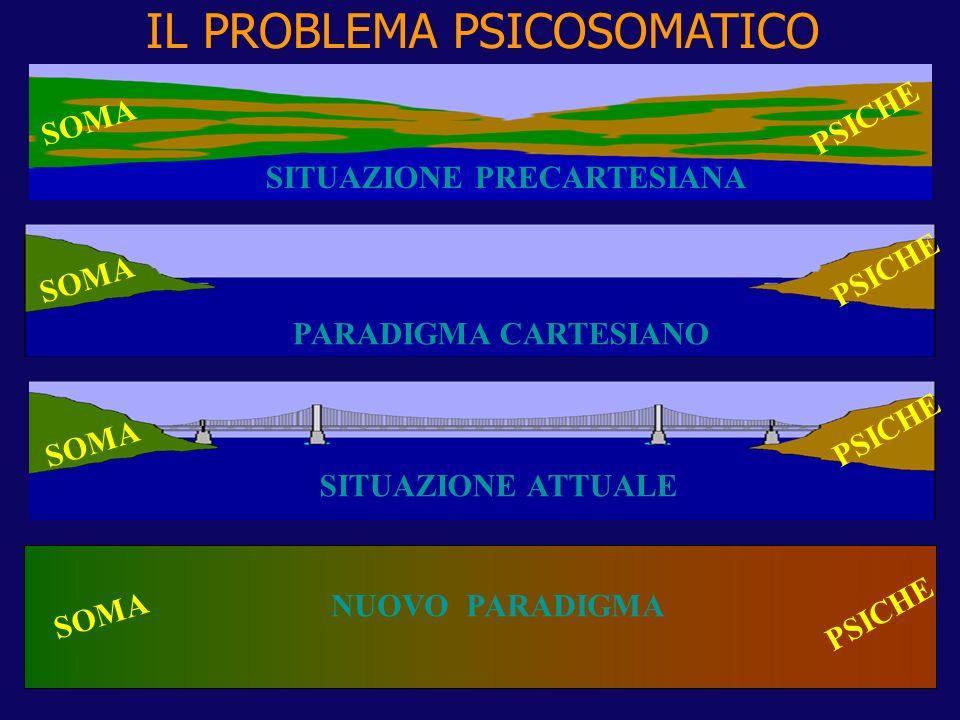 IL PROBLEMA PSICHE/SOMA