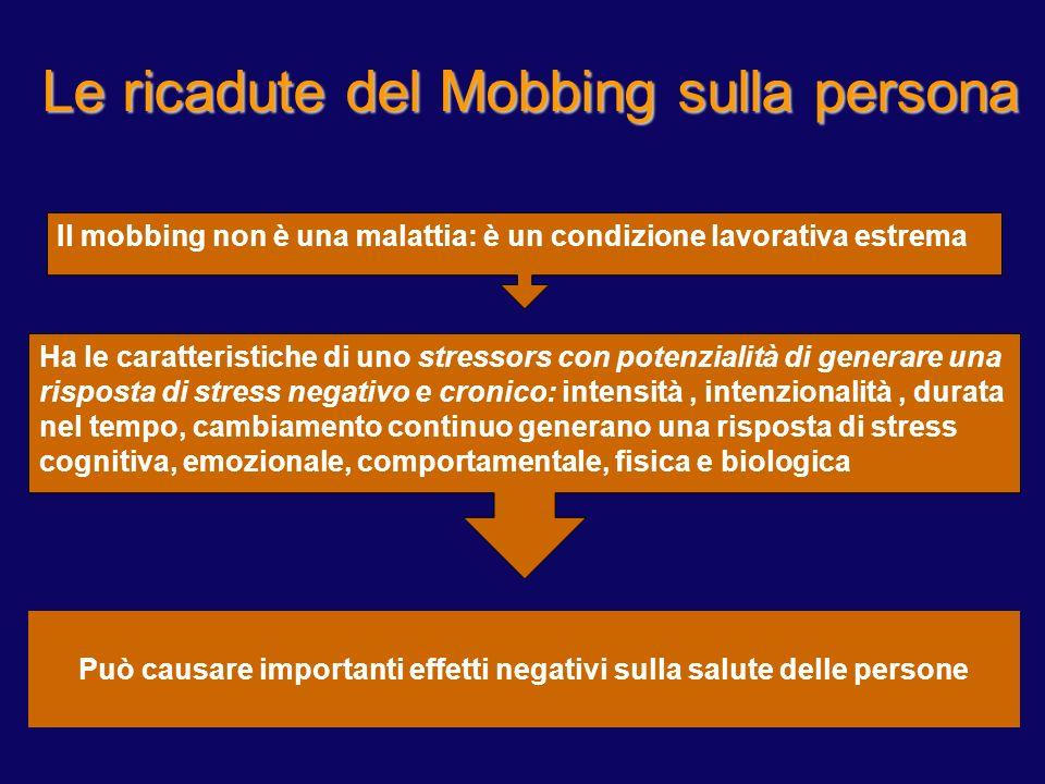 Epidemiologia del Mobbing
