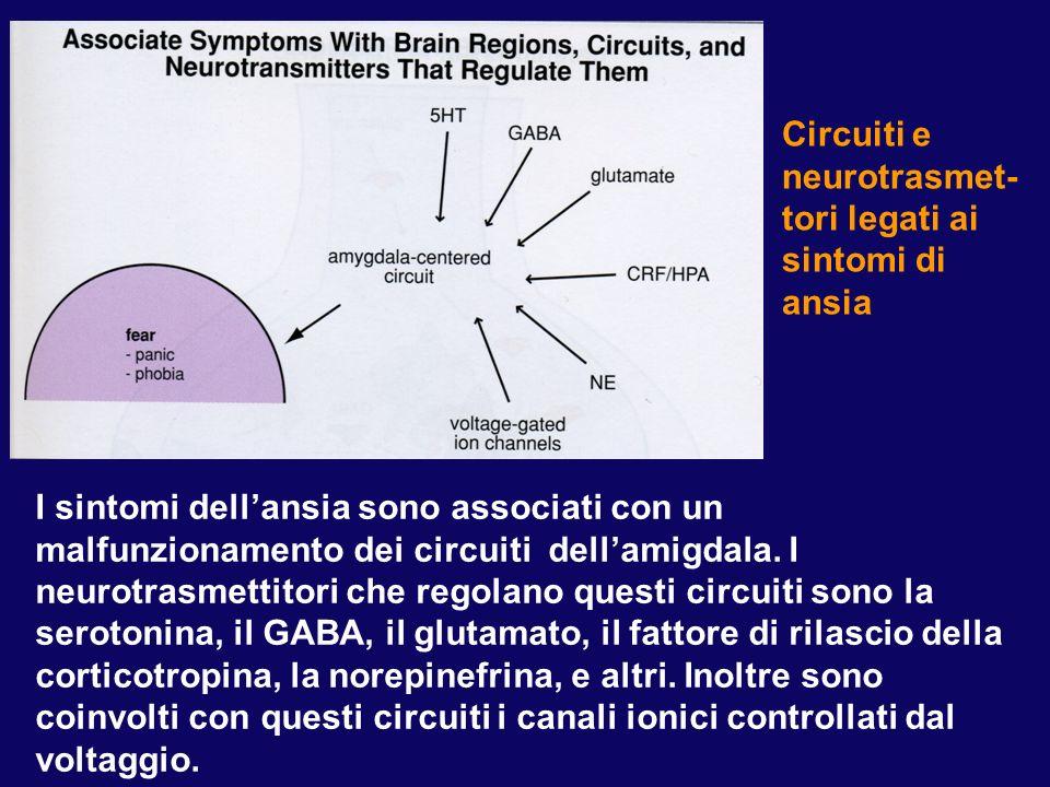 Farmaci antiansia (ansiolitici)