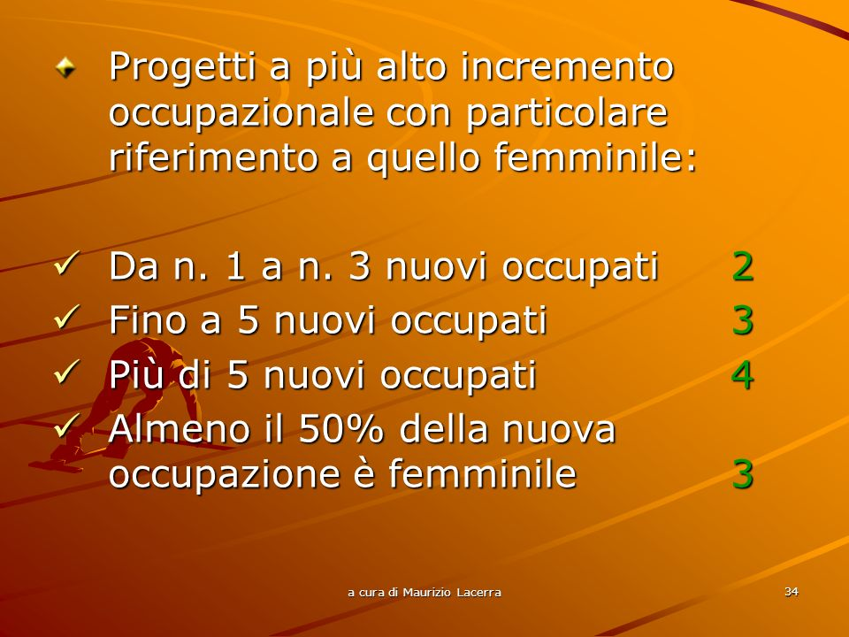 a cura di Maurizio Lacerra