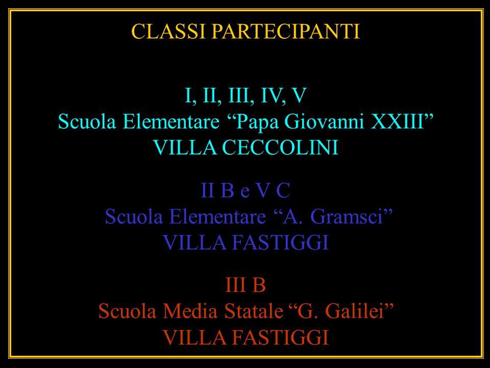 Scuola Elementare Papa Giovanni XXIII VILLA CECCOLINI