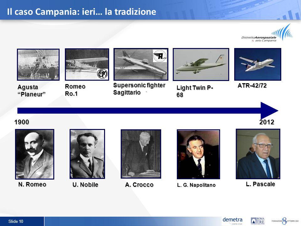 Il caso Campania: ieri… la tradizione