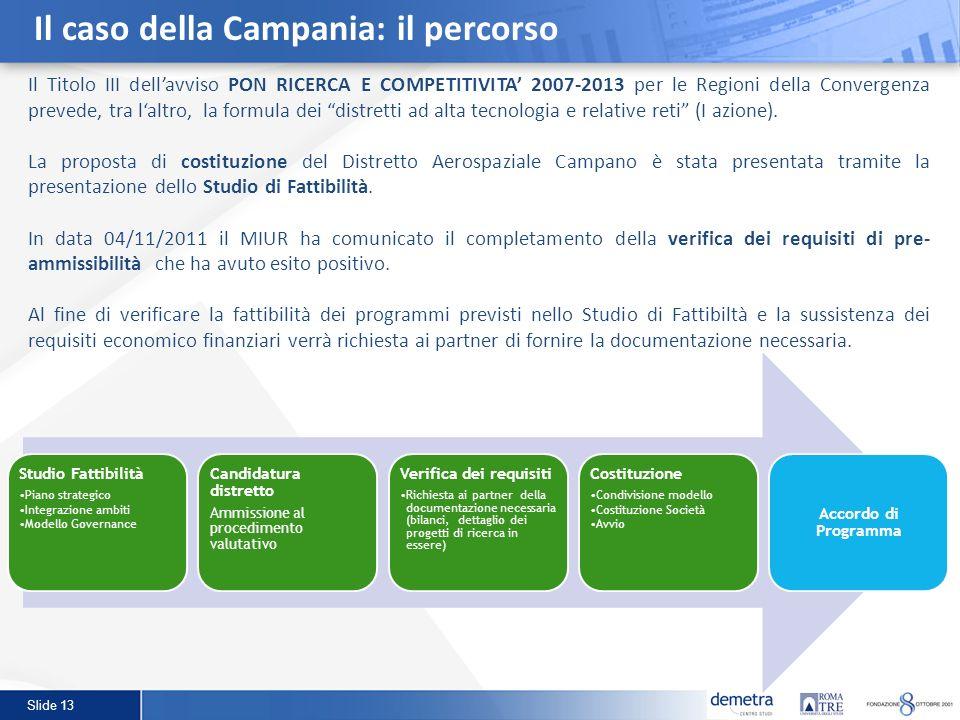 Il caso della Campania: il percorso