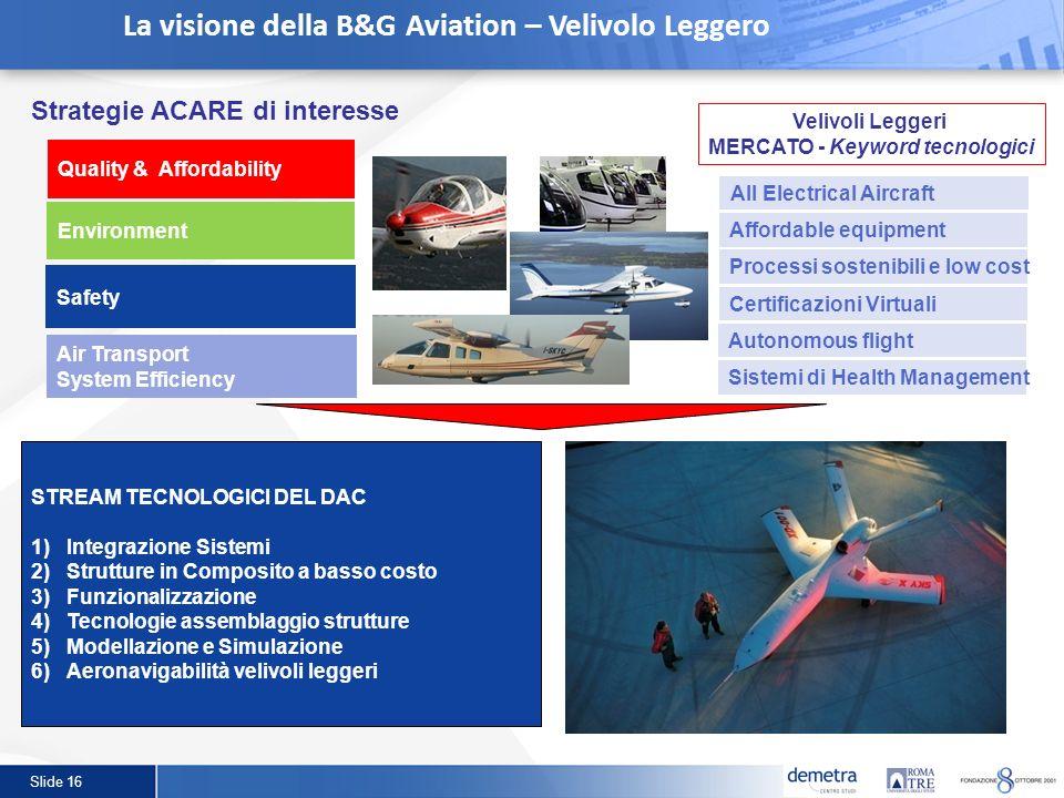 La visione della B&G Aviation – Velivolo Leggero