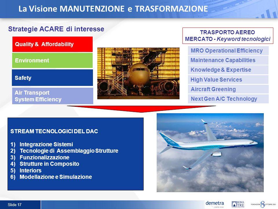 La Visione MANUTENZIONE e TRASFORMAZIONE MERCATO - Keyword tecnologici