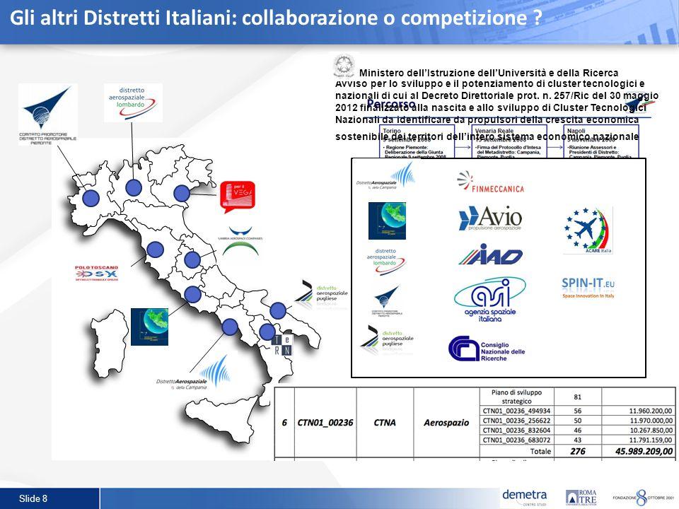 Gli altri Distretti Italiani: collaborazione o competizione