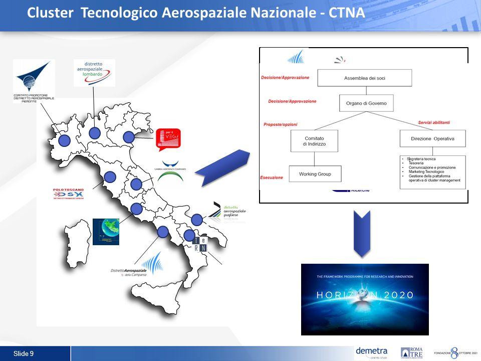 Cluster Tecnologico Aerospaziale Nazionale - CTNA