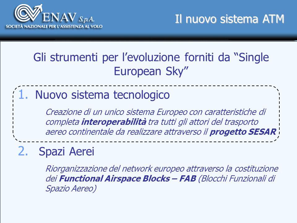 Gli strumenti per l'evoluzione forniti da Single European Sky