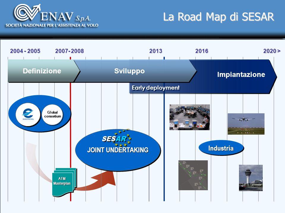 SES AR La Road Map di SESAR Definizione Sviluppo Impiantazione