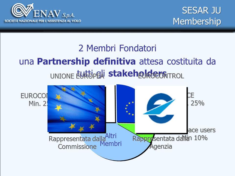 una Partnership definitiva attesa costituita da tutti gli stakeholders